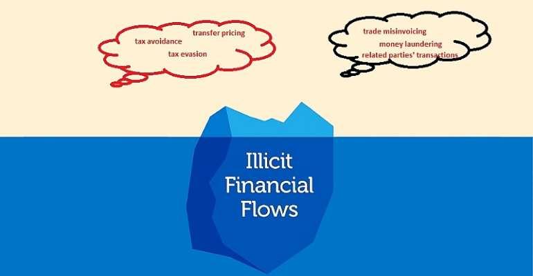 Illicit Cross-Border Financial Flows Still Rife