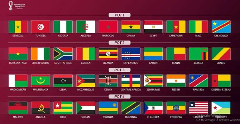 Remembering African World Cup Records Ahead Of The Draw