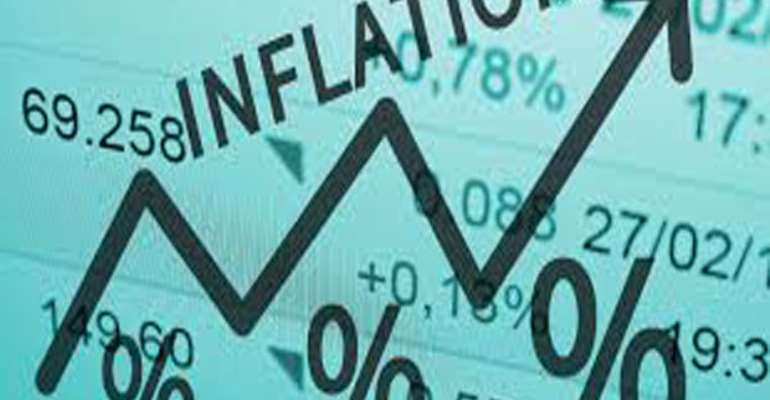 Inflation Soars To 8.2%