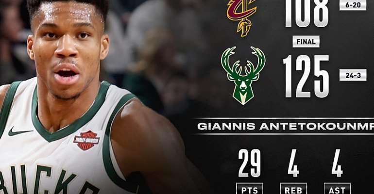 NBA: Giannis Dominates As Bucks Ease Past Cavs For 18th-Consecutive Win [Highlights]