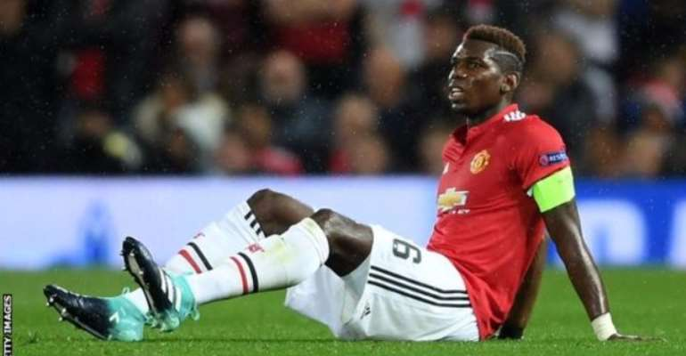 Paul Pogba To Have Operation On Ankle Injury