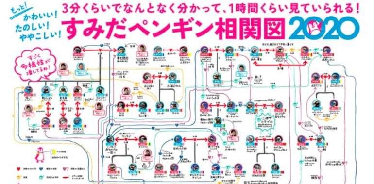Incest, Affairs Of Japan's Scandalous Penguins