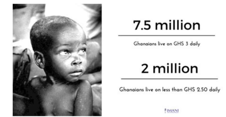 Poverty Eradication Efforts in Ghana: There's Still More ...