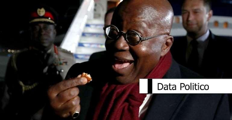 Data Politico - Akufo-Addo unfit to lead