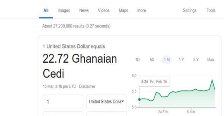 Google Cedi glitch