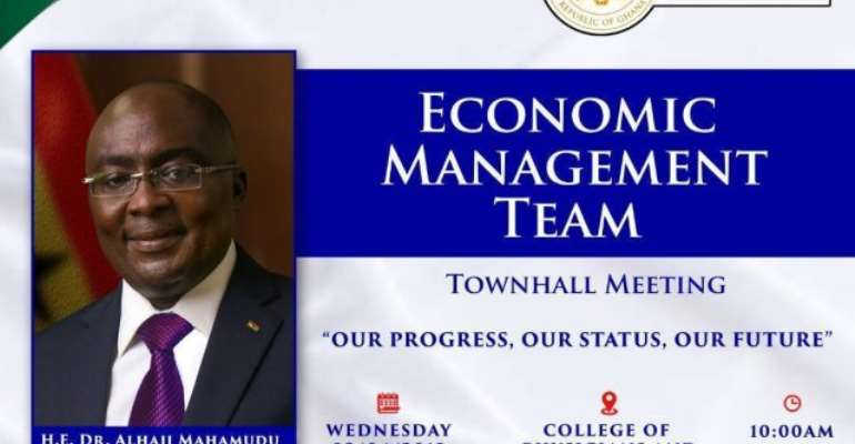 Dr. Bawumia To Address State Of Ghana's Economy On April 3