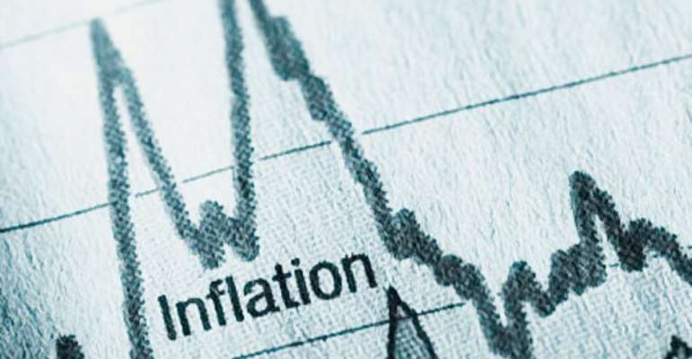 Inflation Remains At 7.8%