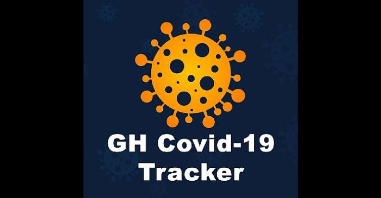 COVID-19 Tracker App Was Done For Free – NITA Boss