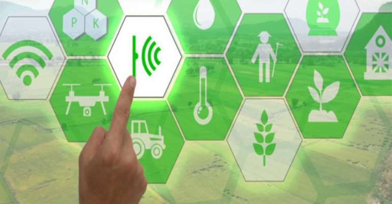 THE COVID-19 – A Changing World And A Changing Approach To Agriculture And Digital Innovation And Agribusiness