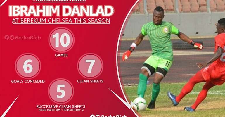 Kotoko Goalkeeper Danlad Ibrahim Heap Praises On Berekum Chelsea Management