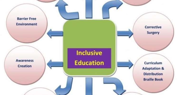 Parental Involvement In Inclusive Education Is Essential — Educationist