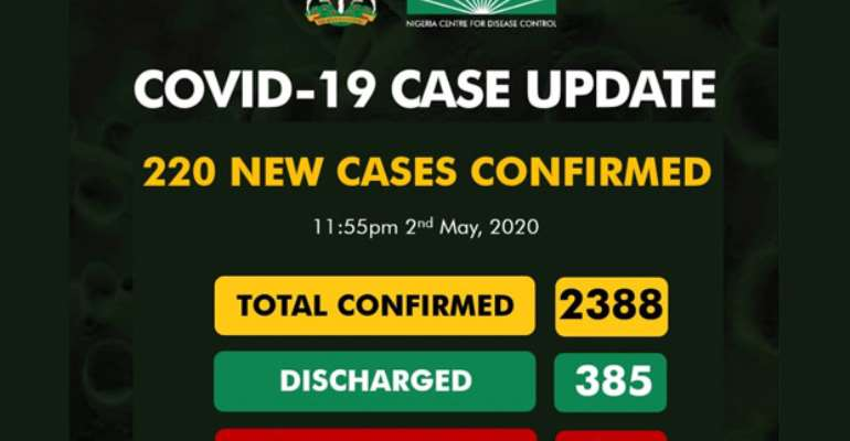 Covid-19: Nigeria Reports 17 New Deaths