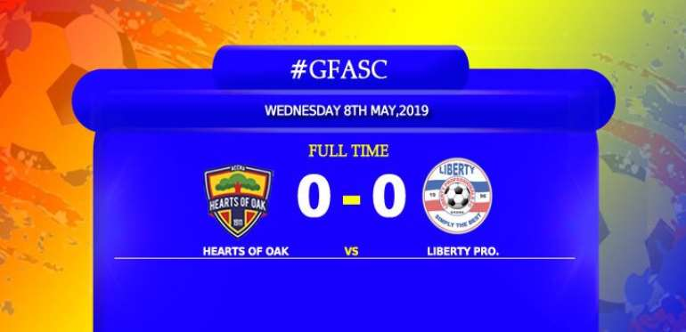 Hearts Remain Top Of Premier B Despite A Disappointing Draw With Liberty