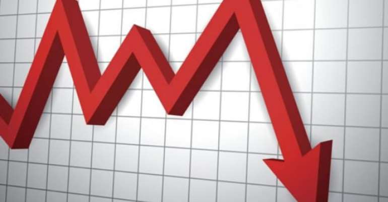 Inflation Rate For May Falls To 9.4%