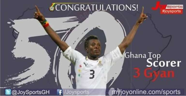 Asamoah Gyan joins league of extra-ordinary African footballers after hitting 50 goals