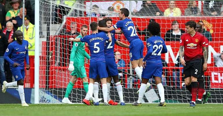 Opta Facts Premier League 2019-20: Matchday 1