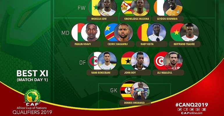 CAF names Ghana defender John Boye named among best XI of AFCON qualifiers