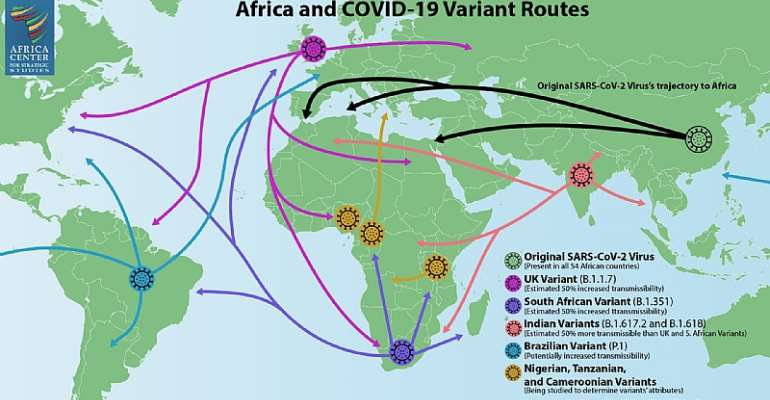 Vaccination and Healthcare for Africa NOW! Prevent Scourge of Covid-19 and Save Lives