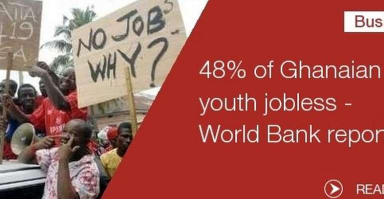 Why Are Most Of Our Youths Unemployed?