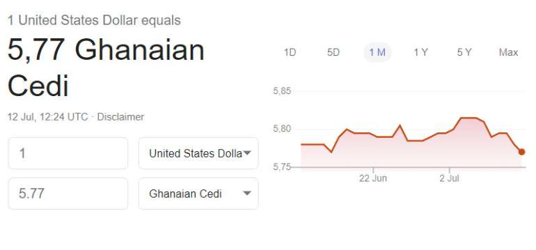 The Demand Side of the Exchange Rate