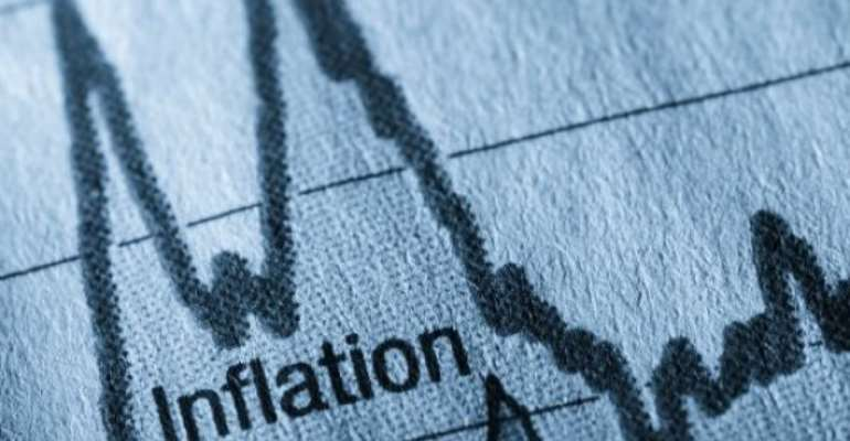 Producer Price Inflation for July 2021 falls to 8.4%