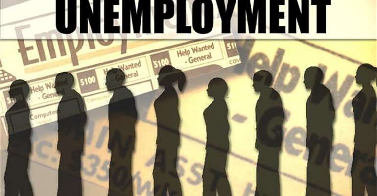 Unemployment, Societal Pressure And Crime