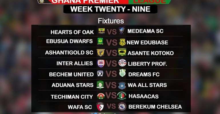 Ghana Premier League LIVE play-by-play: Wa All Stars - Aduana Stars