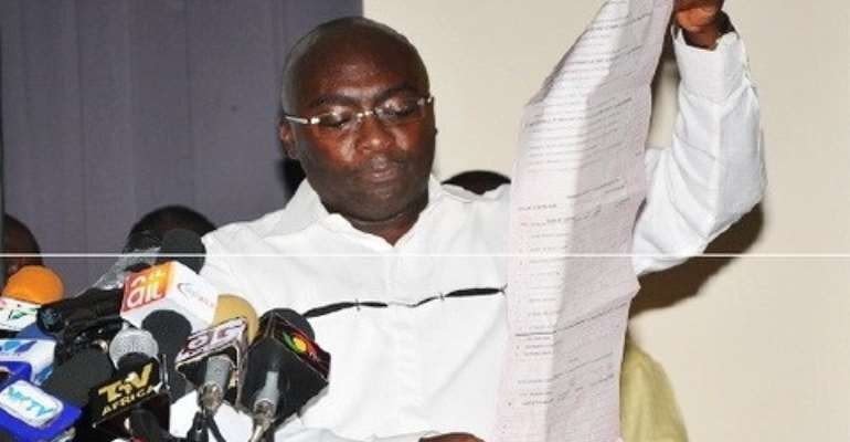 Is Bawumia Selling Pink Sheet Evidence On The Streets?