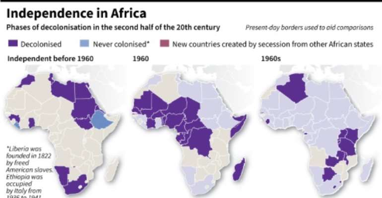 Decolonisation in Africa.  By Thomas SAINT-CRICQ (AFP)