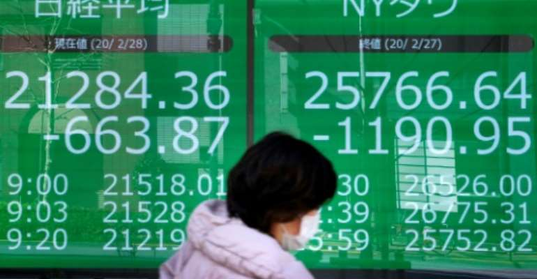 Global stock markets have plummeted this week as the coronavirus has spread around the world.  By Kazuhiro NOGI (AFP)
