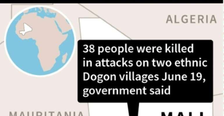 Map locating Gangafani and Yoro ethnic Dogon villages where 38 people were killed in attacks.  By AFP (AFP/File)