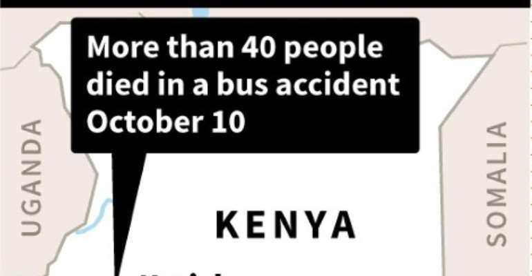 Map of Kenya locating a bus accident that has left more than 40 people dead.  By AFP (AFP)
