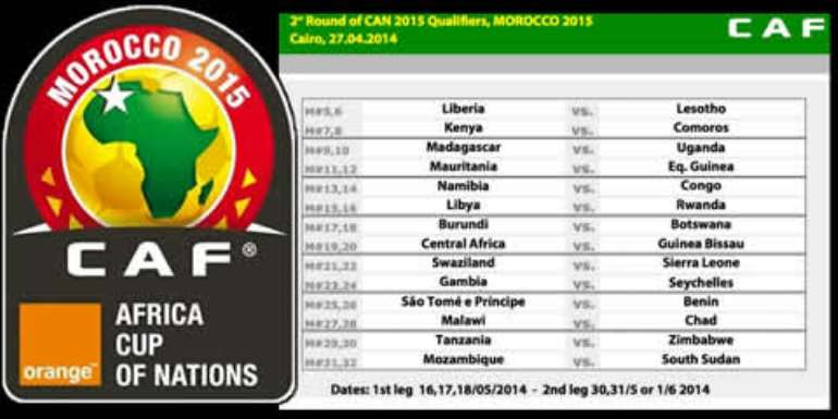 OccupyGhana cautions government: Don't host AFCON 2015!