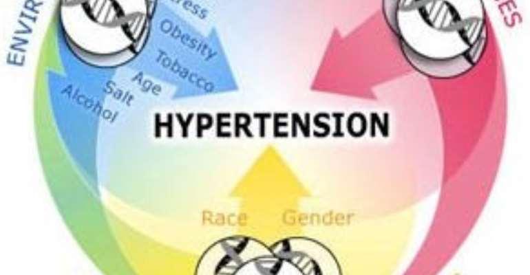 Incidence Of Hypertension, A Major Public Health Problem