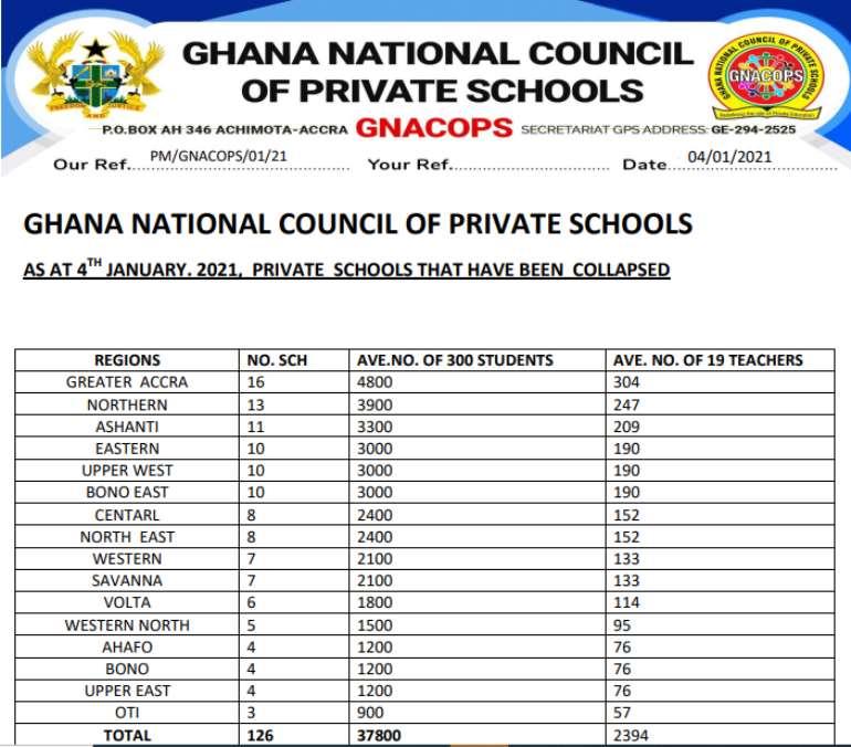15202163603-rvmypcb553-gnacops-schools-collapsed