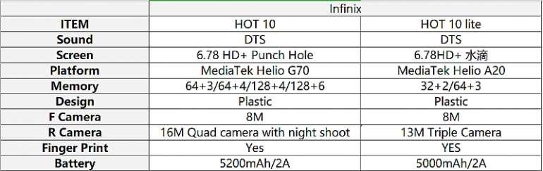 101202013452-8dt2wjivvq-infinx-price