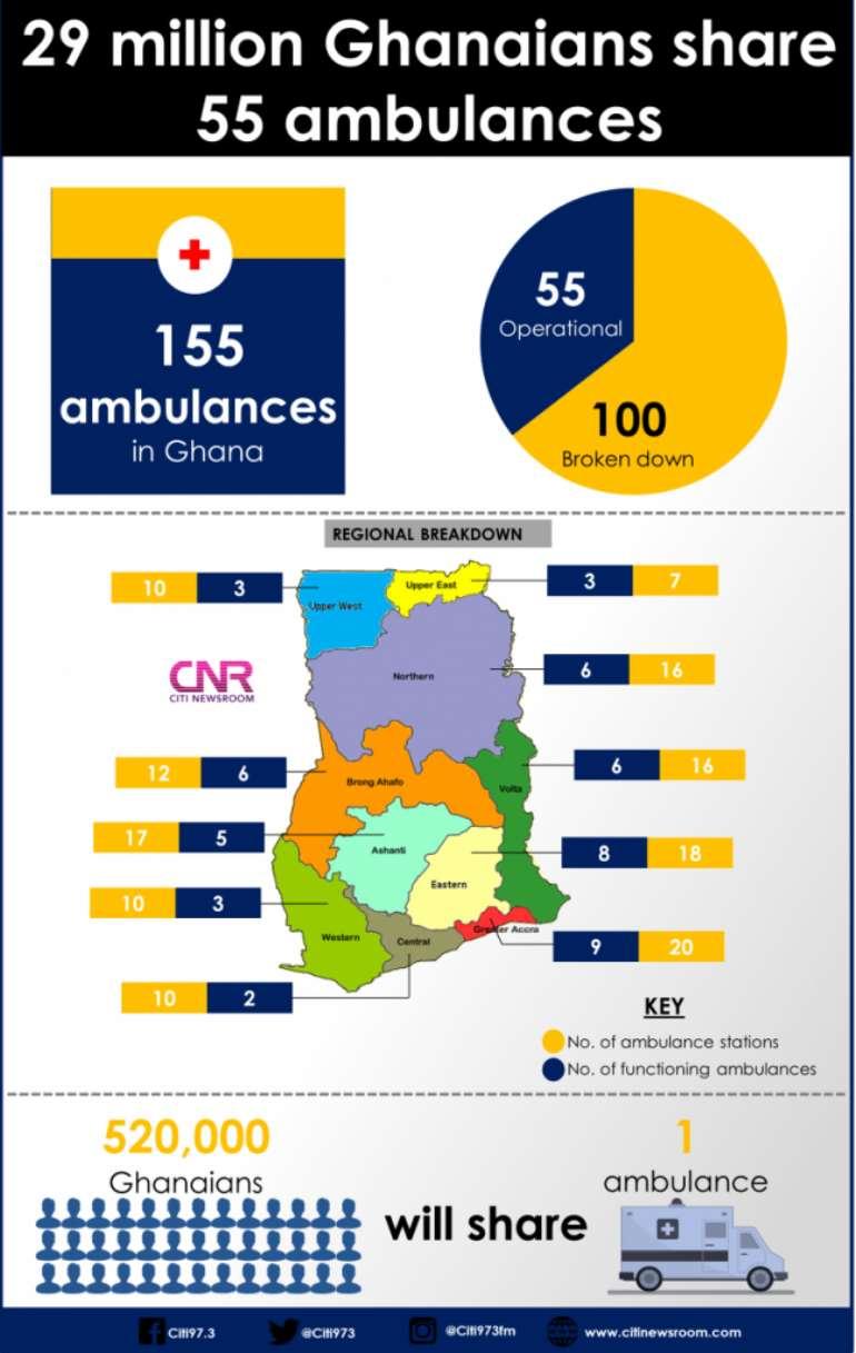1114201960603-swnaqdcp53-ambulance-graph