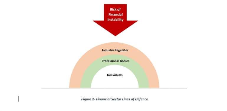 121201983603-8dt2wkjvvq-the-entrepreneurship-tale-in-ghanas-financial-sector3