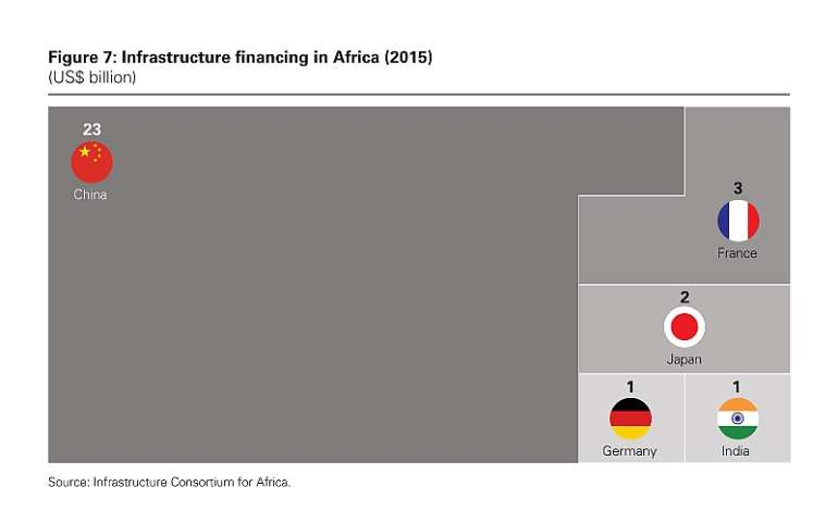 121202033243-vaqdtgfssn-china-infrastructure-in-africa