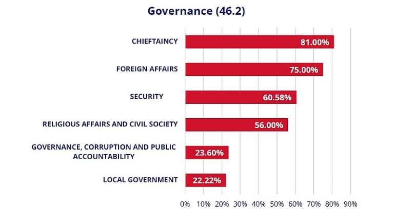 1212201980603-ptkwo0a442-imanifesto-governance