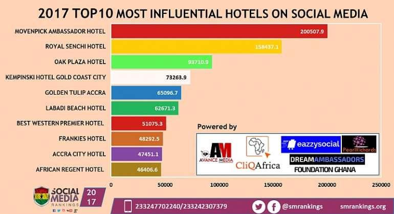 219201840607 hotels2017final11024x556