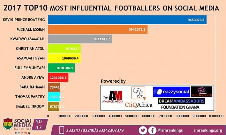 220201814723 footballers2017final1024x614