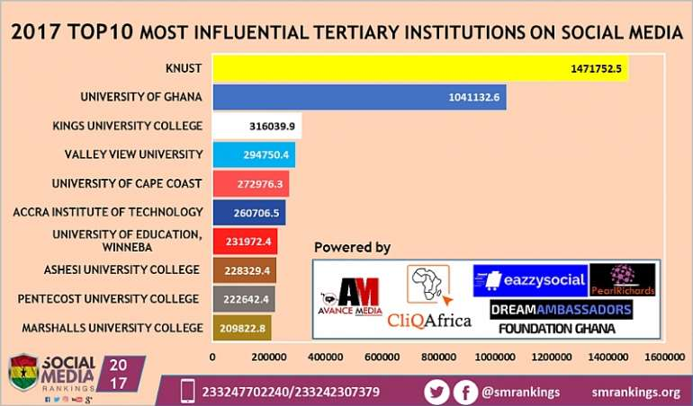 220201815242 tertiaryinstitutions2017final1024x601