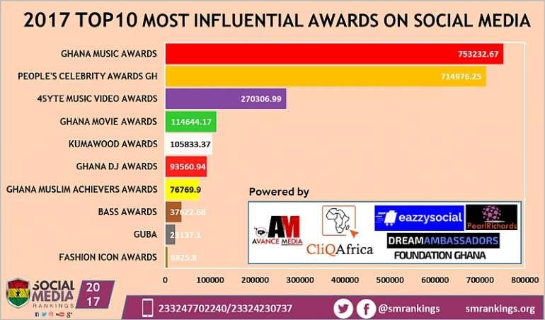 2212018115436 awards2017final1024x602