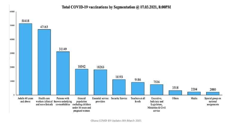38202163344-0f72ylkxxs-vaccination by segmentation