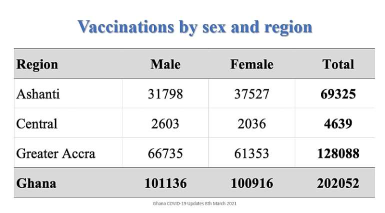 38202163344-j5fqi7t2gb-vaccination by sex