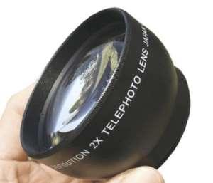 The Telescopic Lens.