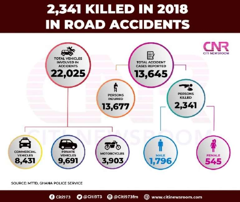 327201912030 m6itl8w331 accidents diagram
