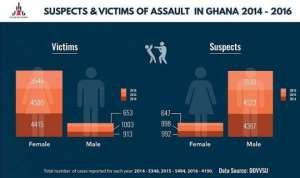 Visuals For Gender Supports Gender Ministry