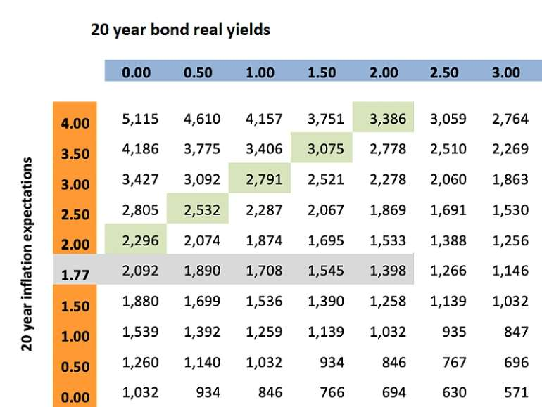 616202044723-n6iul8w331-20-year-bond-real-yields